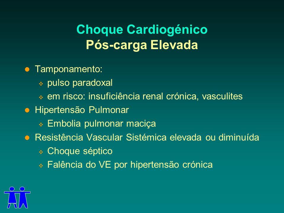 Choque Cardiogénico Pós-carga Elevada