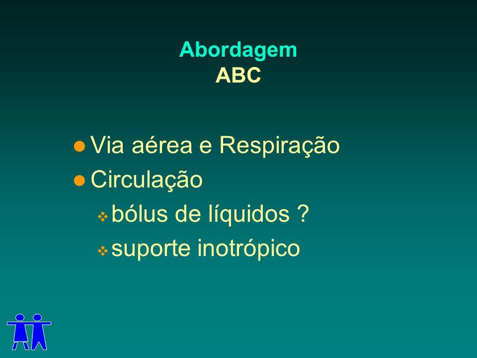 Via aérea e Respiração Circulação bólus de líquidos