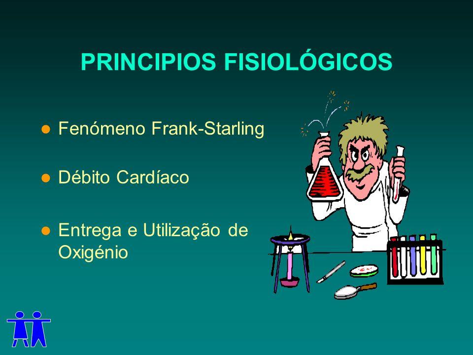 PRINCIPIOS FISIOLÓGICOS