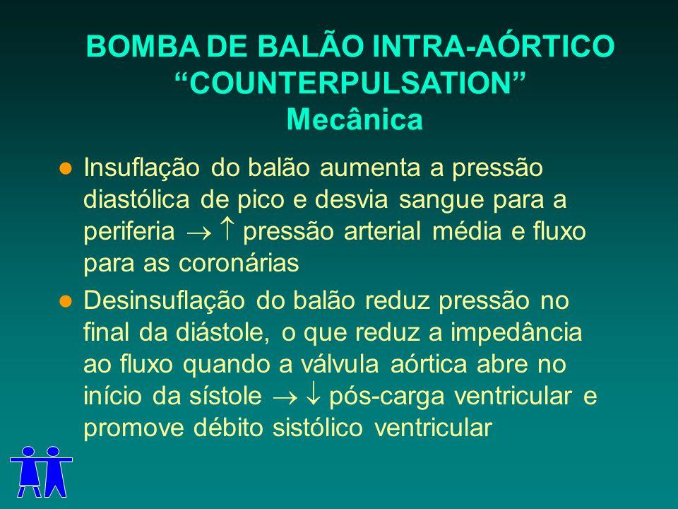 BOMBA DE BALÃO INTRA-AÓRTICO COUNTERPULSATION Mecânica