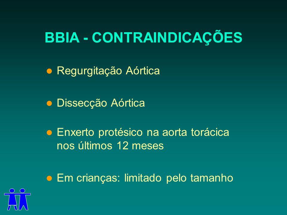 BBIA - CONTRAINDICAÇÕES