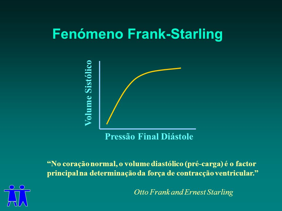 Fenómeno Frank-Starling