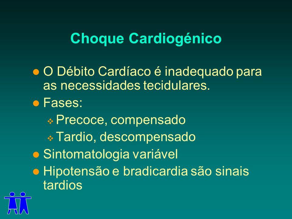 Choque Cardiogénico O Débito Cardíaco é inadequado para as necessidades tecidulares. Fases: Precoce, compensado.