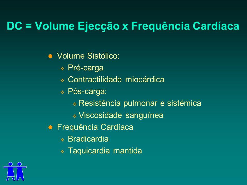 DC = Volume Ejecção x Frequência Cardíaca