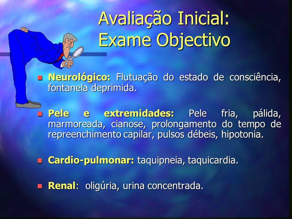 Avaliação Inicial: Exame Objectivo