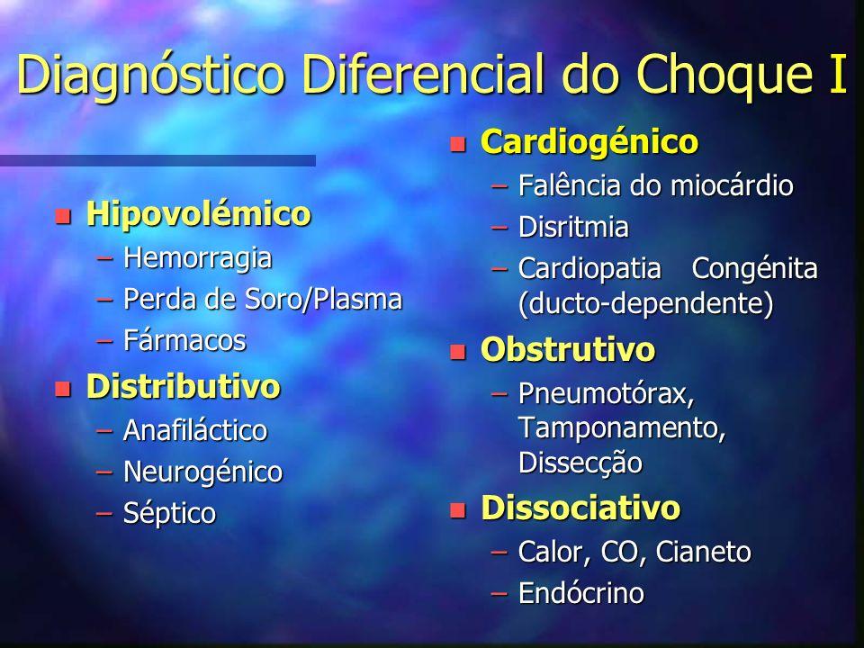 Diagnóstico Diferencial do Choque I