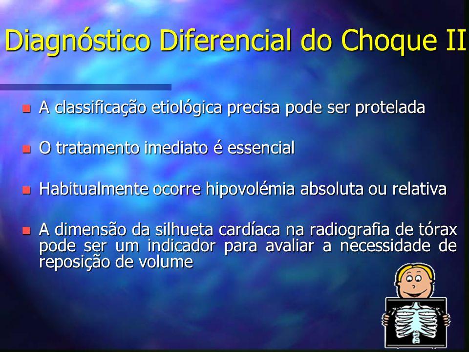 Diagnóstico Diferencial do Choque II