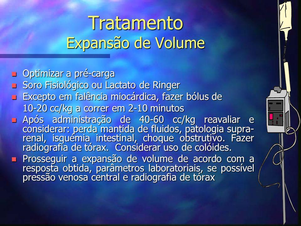 Tratamento Expansão de Volume