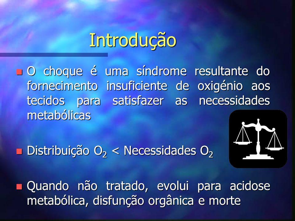 Introdução O choque é uma síndrome resultante do fornecimento insuficiente de oxigénio aos tecidos para satisfazer as necessidades metabólicas.