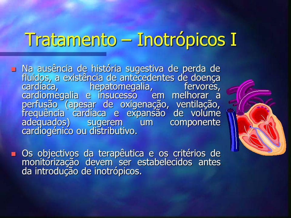 Tratamento – Inotrópicos I