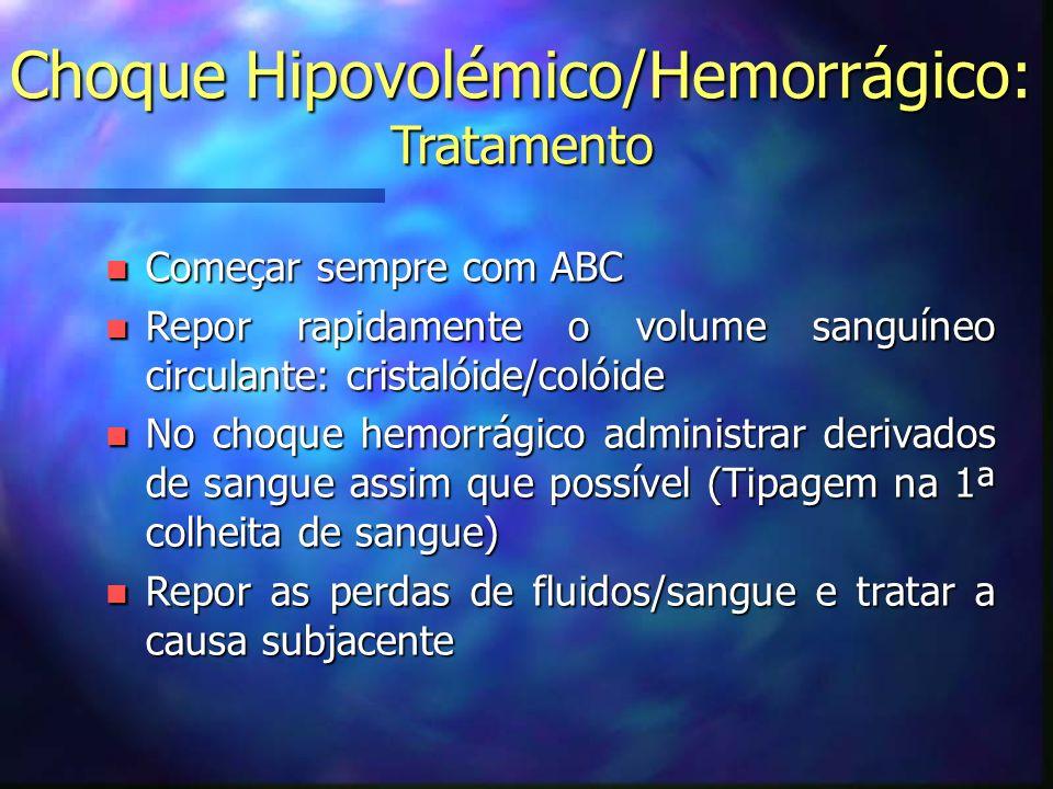 Choque Hipovolémico/Hemorrágico: Tratamento