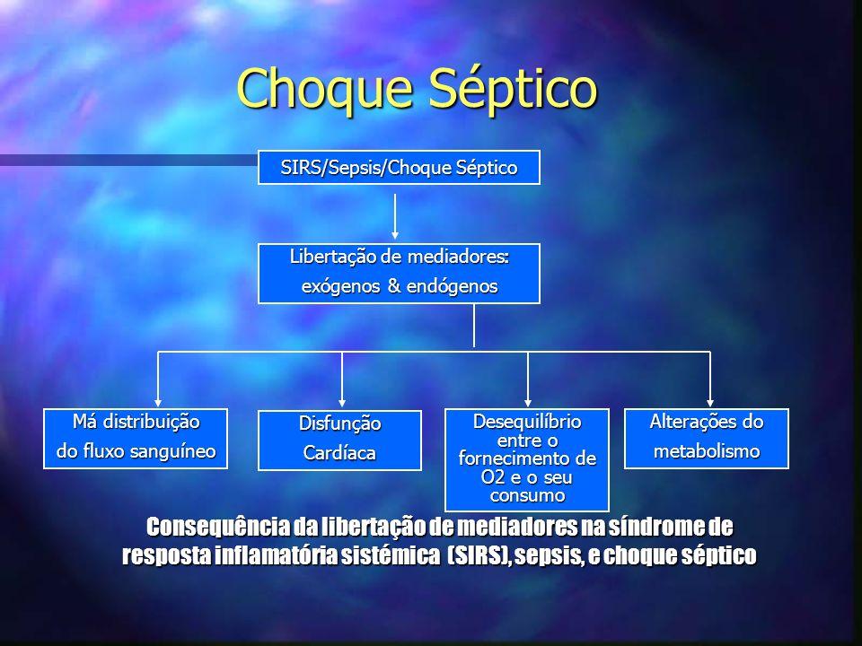 Choque Séptico SIRS/Sepsis/Choque Séptico. Libertação de mediadores: exógenos & endógenos. Má distribuição.