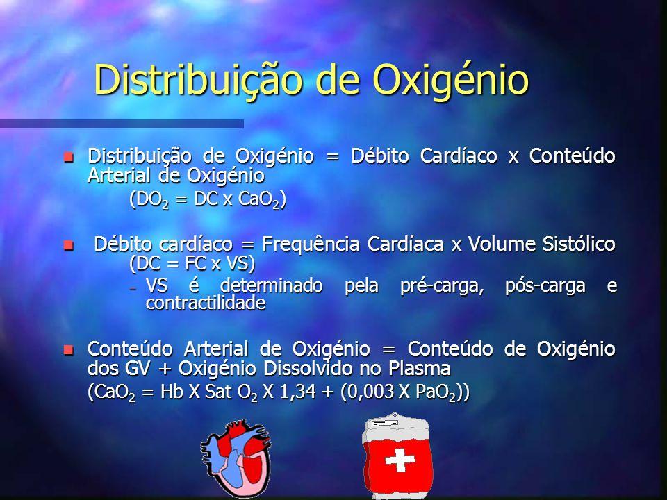 Distribuição de Oxigénio