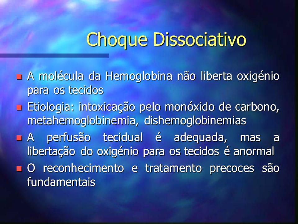 Choque Dissociativo A molécula da Hemoglobina não liberta oxigénio para os tecidos.