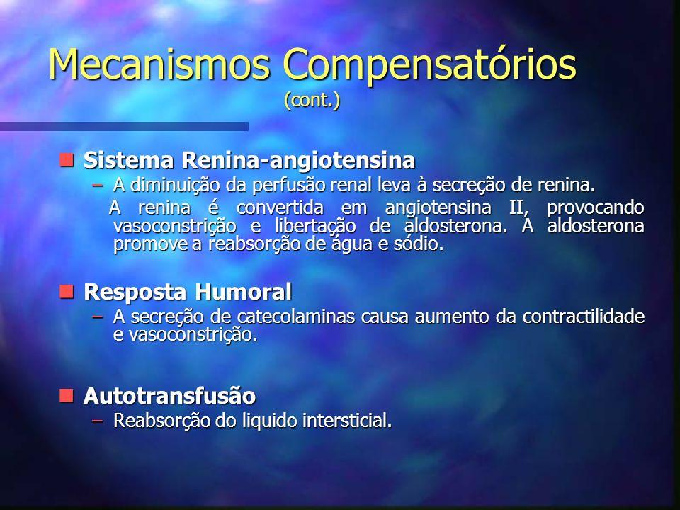 Mecanismos Compensatórios (cont.)