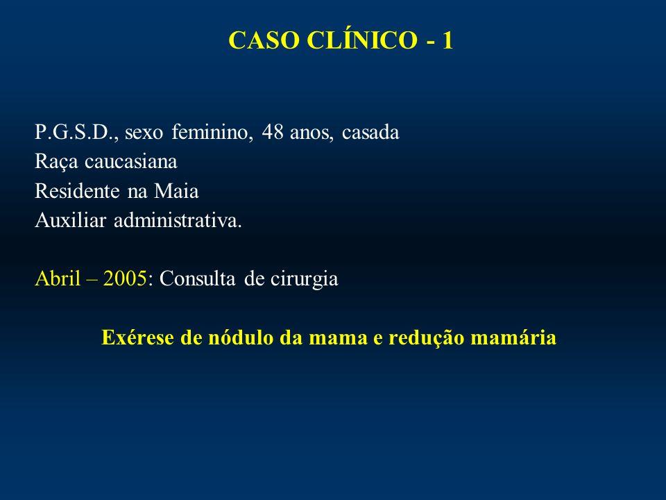 CASO CLÍNICO - 1 P.G.S.D., sexo feminino, 48 anos, casada