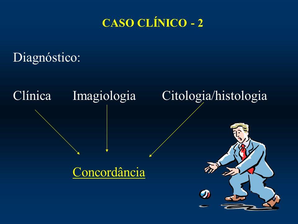 Clínica Imagiologia Citologia/histologia