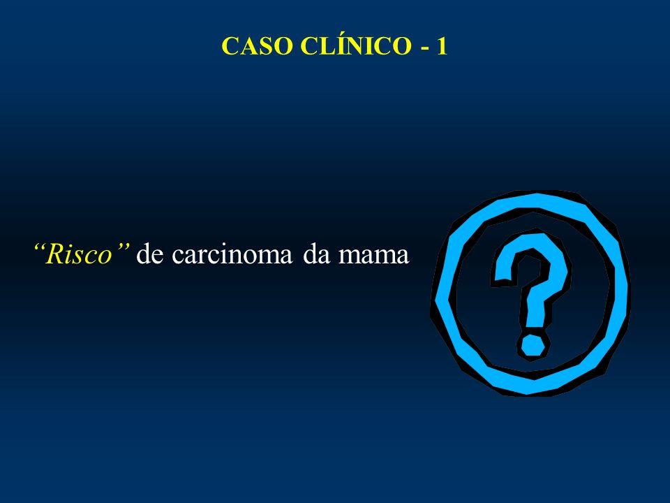 Risco de carcinoma da mama