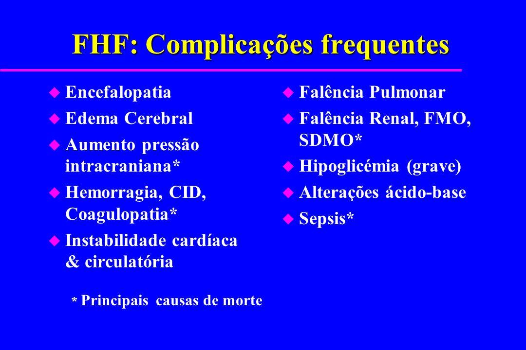 FHF: Complicações frequentes