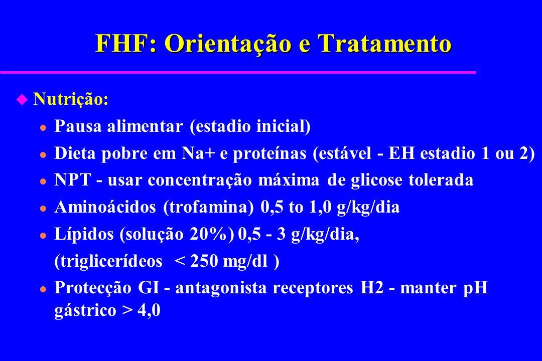 FHF: Orientação e Tratamento