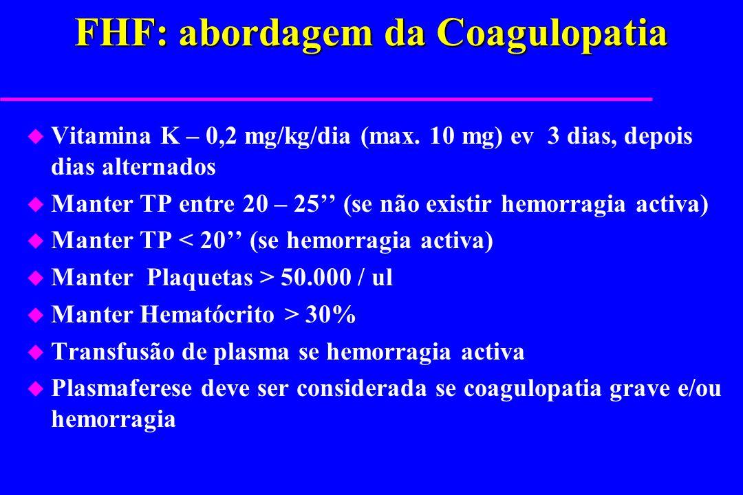 FHF: abordagem da Coagulopatia