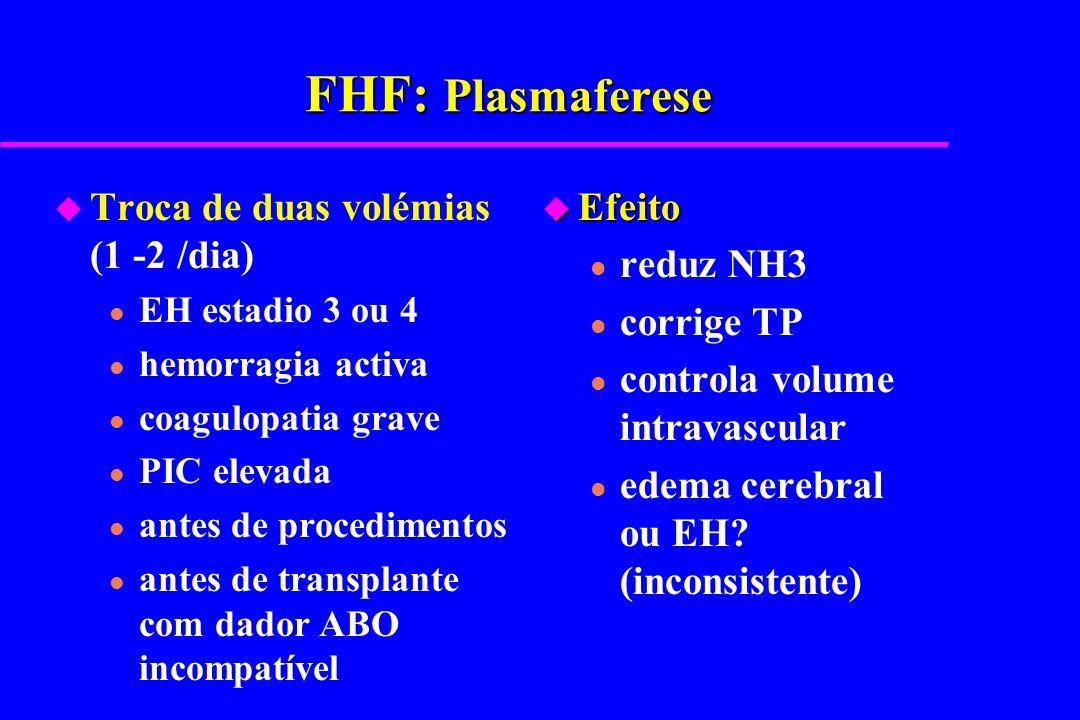 FHF: Plasmaferese Troca de duas volémias (1 -2 /dia) Efeito reduz NH3