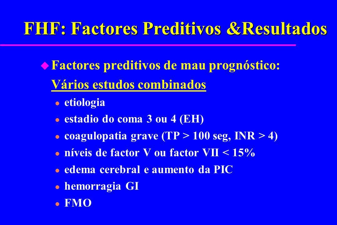 FHF: Factores Preditivos &Resultados