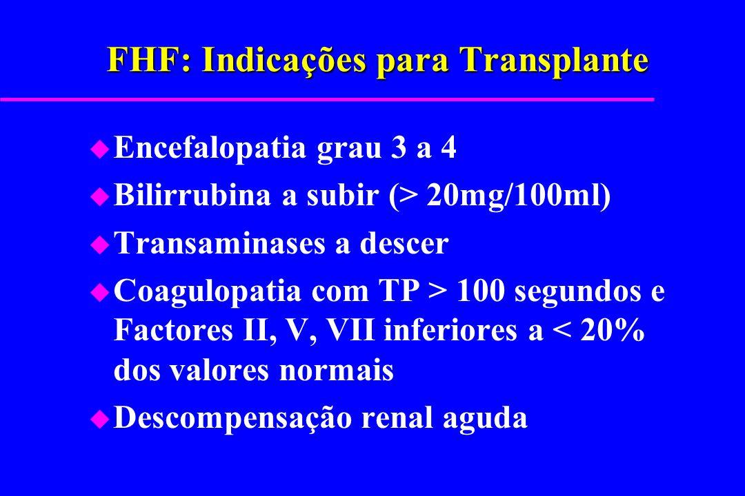 FHF: Indicações para Transplante