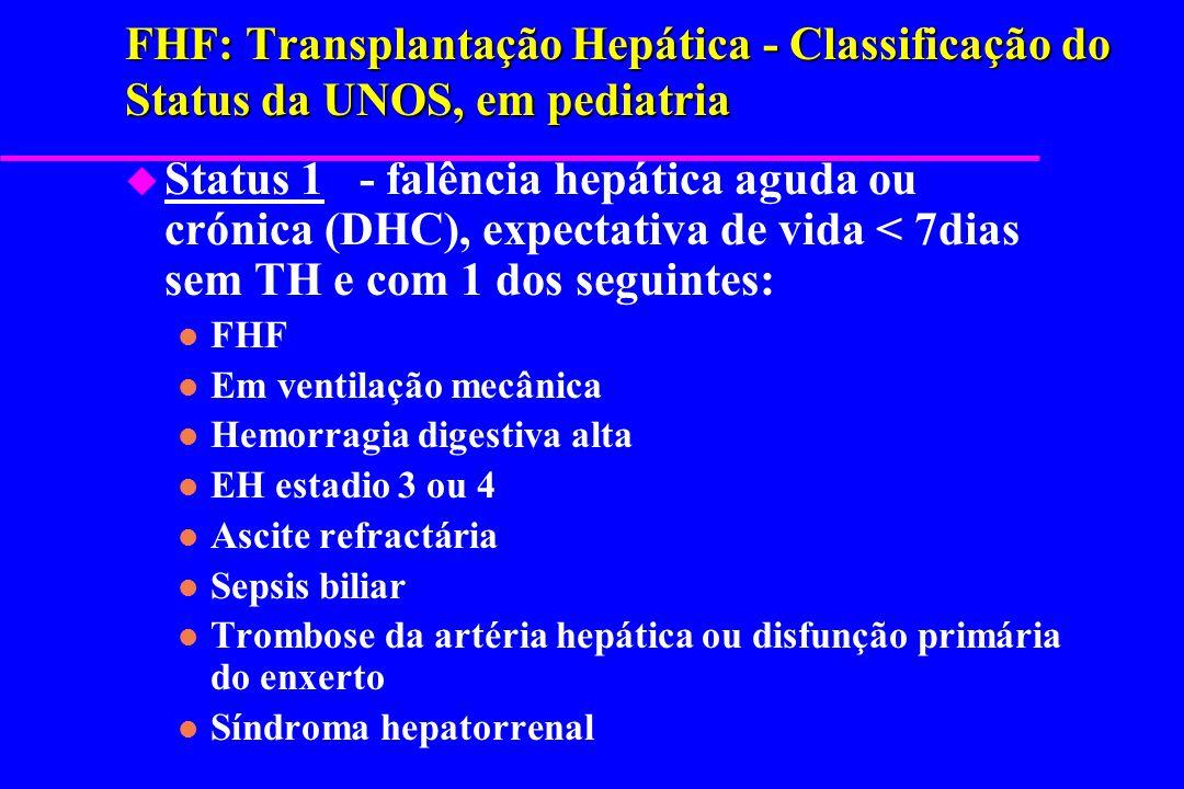 FHF: Transplantação Hepática - Classificação do Status da UNOS, em pediatria