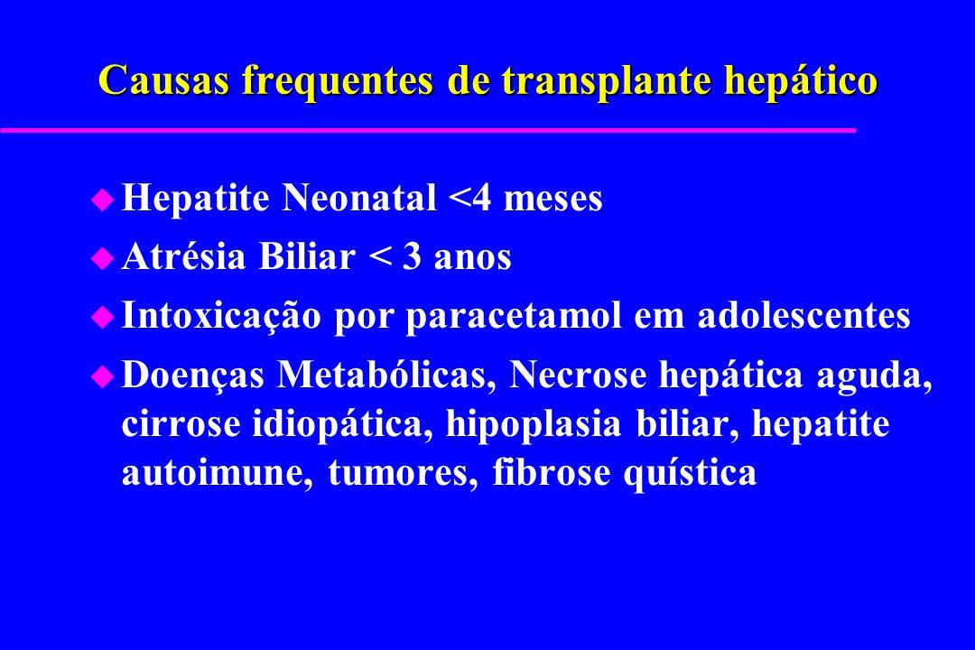 Causas frequentes de transplante hepático