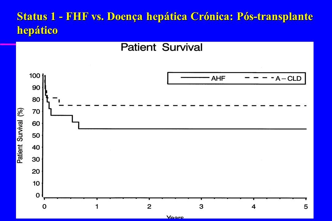 Status 1 - FHF vs. Doença hepática Crónica: Pós-transplante hepático