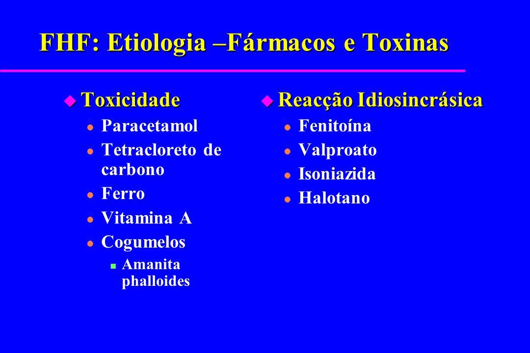 FHF: Etiologia –Fármacos e Toxinas
