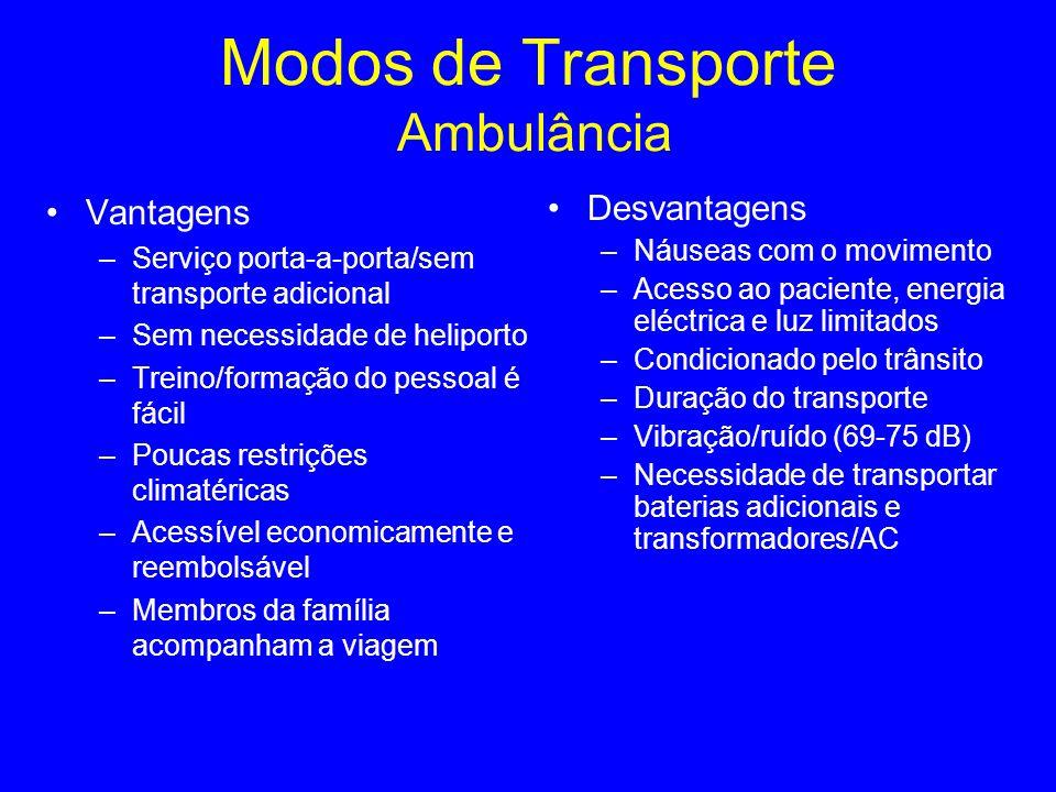 Modos de Transporte Ambulância