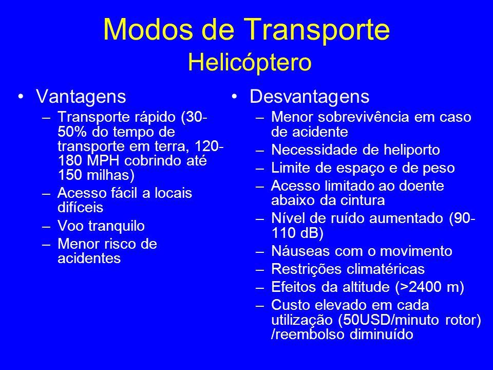 Modos de Transporte Helicóptero