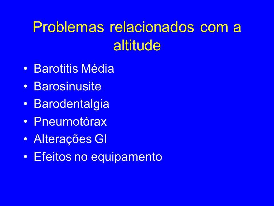 Problemas relacionados com a altitude