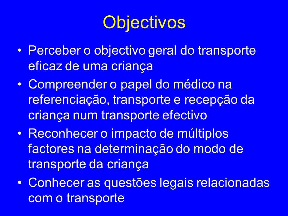 Objectivos Perceber o objectivo geral do transporte eficaz de uma criança.