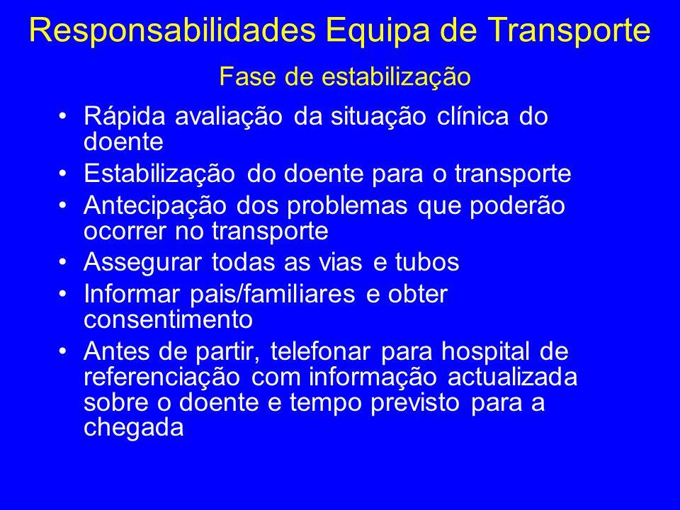 Responsabilidades Equipa de Transporte Fase de estabilização