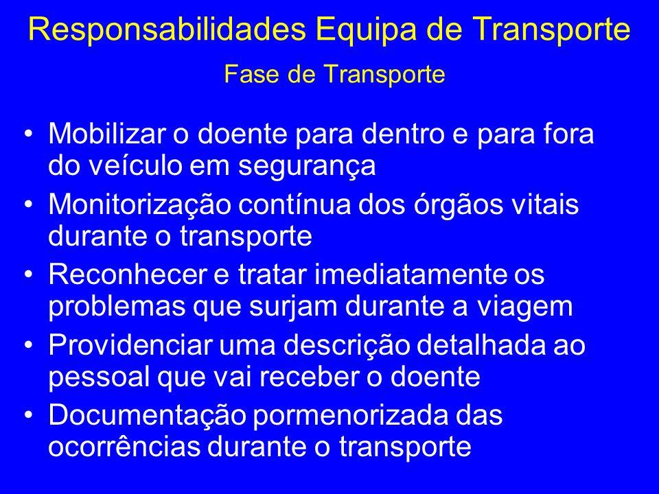 Responsabilidades Equipa de Transporte Fase de Transporte