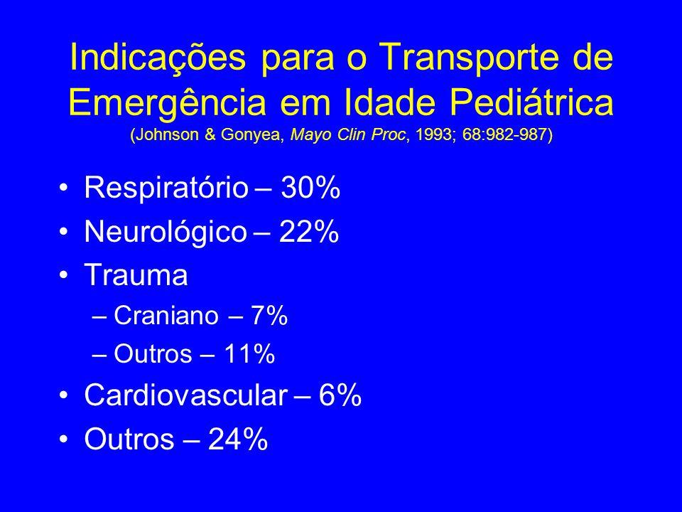 Indicações para o Transporte de Emergência em Idade Pediátrica (Johnson & Gonyea, Mayo Clin Proc, 1993; 68:982-987)