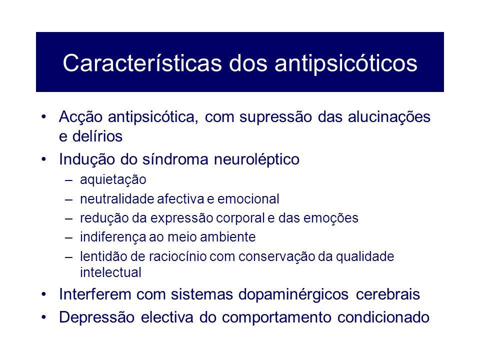Características dos antipsicóticos