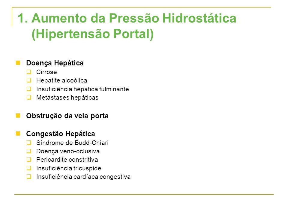 1. Aumento da Pressão Hidrostática (Hipertensão Portal)