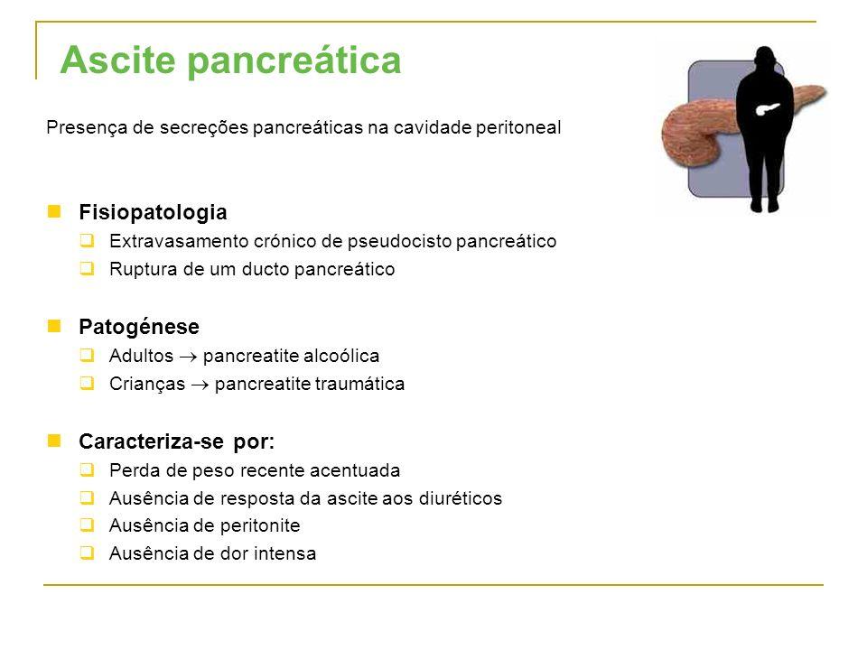 Ascite pancreática Fisiopatologia Patogénese Caracteriza-se por: