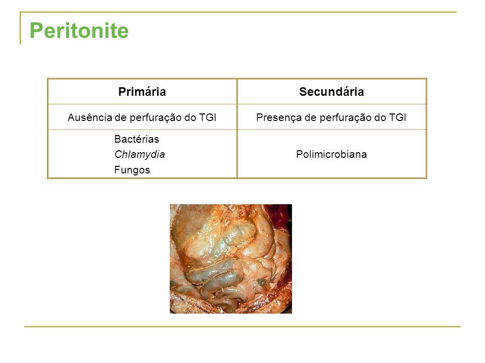 Peritonite Primária Secundária Ausência de perfuração do TGI