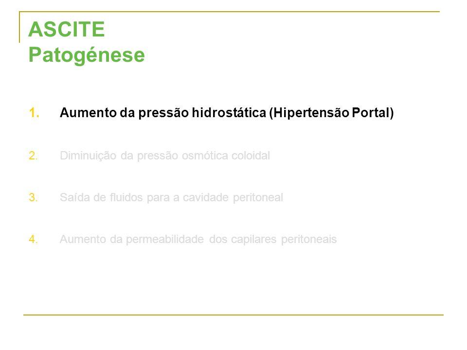 ASCITE Patogénese Aumento da pressão hidrostática (Hipertensão Portal)