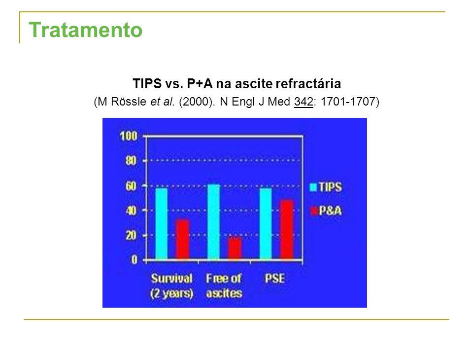 TIPS vs. P+A na ascite refractária