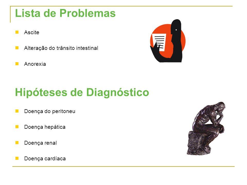 Hipóteses de Diagnóstico