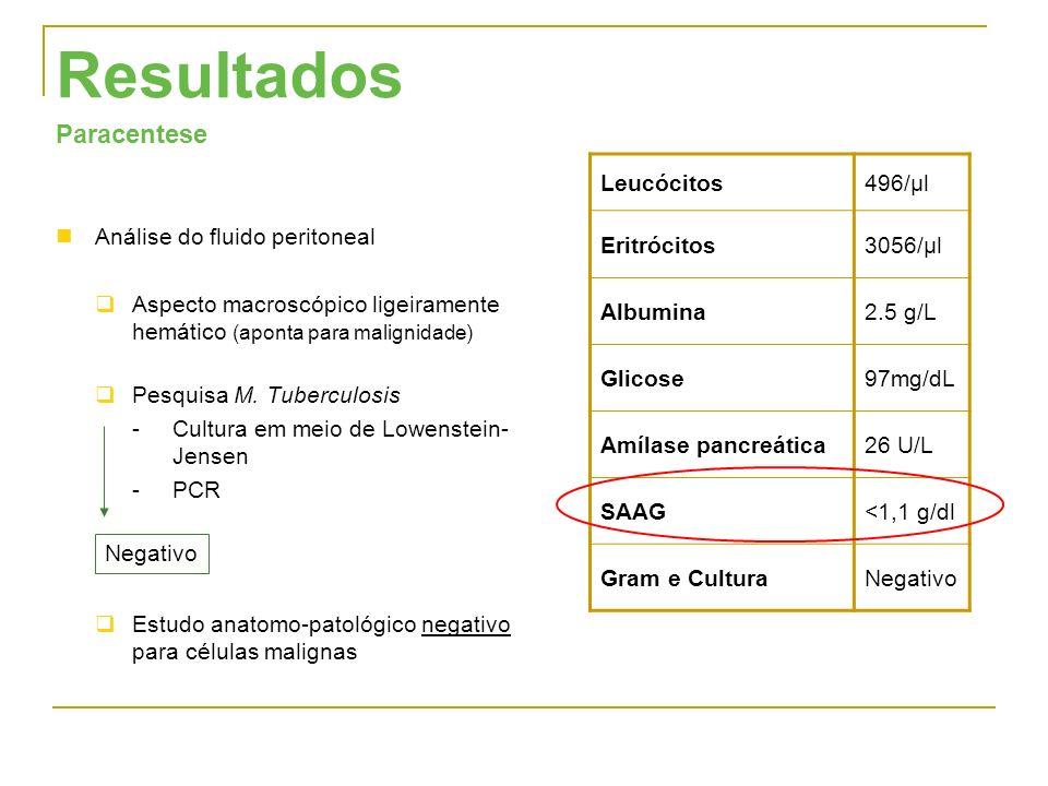 Resultados Paracentese Análise do fluido peritoneal
