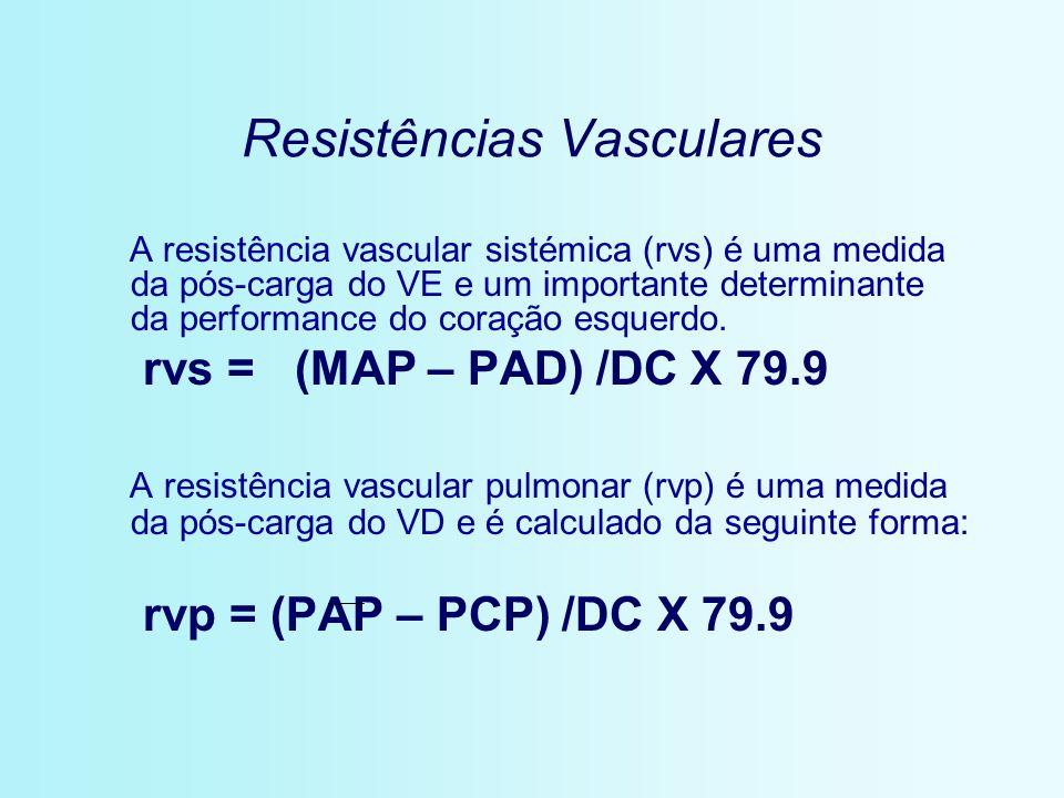 Resistências Vasculares