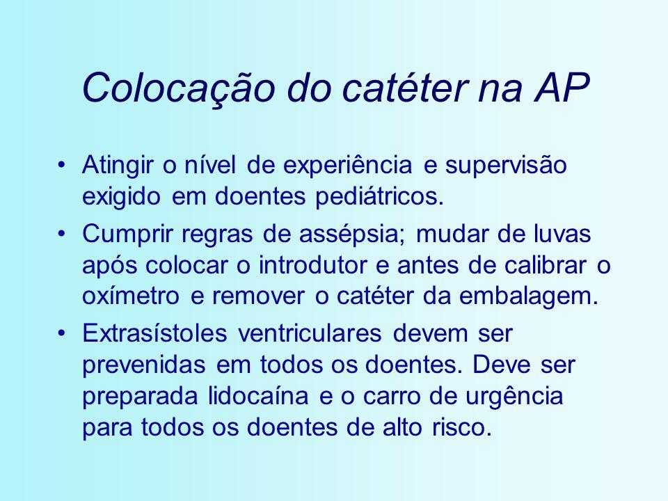 Colocação do catéter na AP