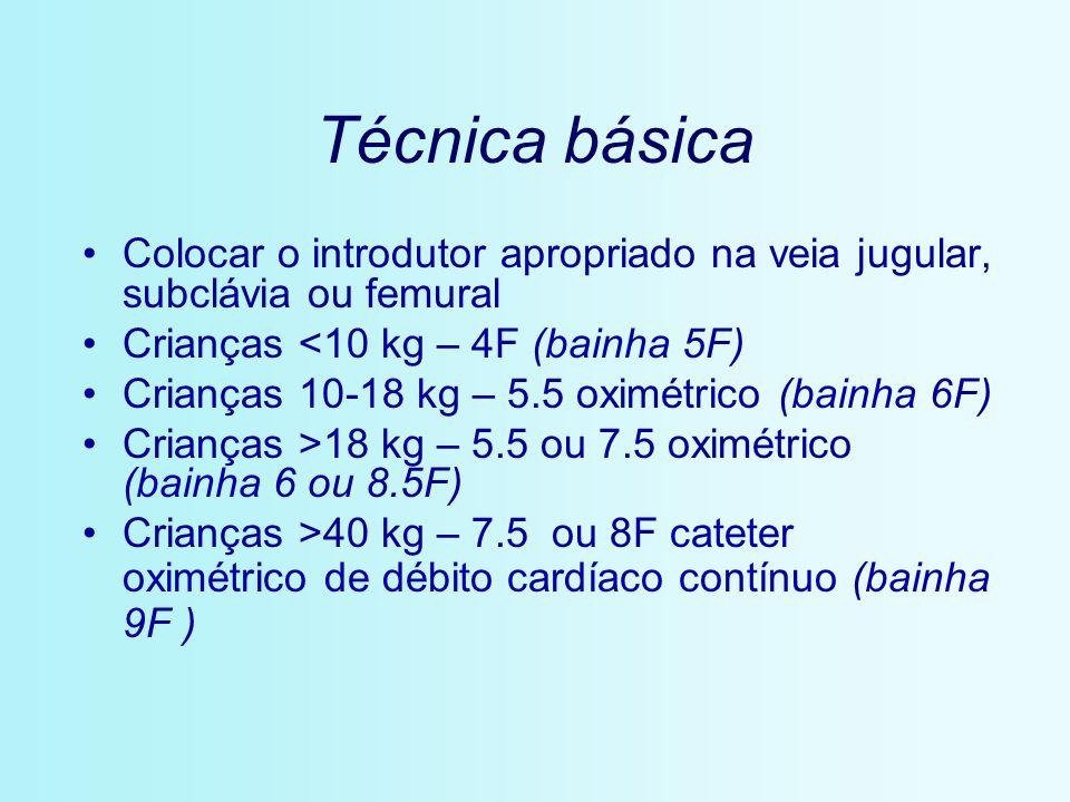 Técnica básica Colocar o introdutor apropriado na veia jugular, subclávia ou femural. Crianças <10 kg – 4F (bainha 5F)